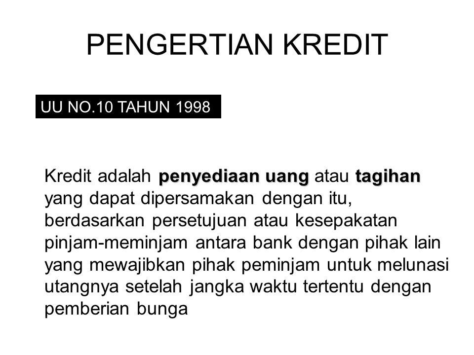 PENGERTIAN KREDIT UU NO.10 TAHUN 1998.
