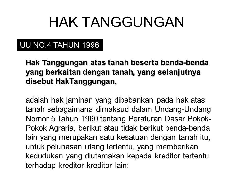 HAK TANGGUNGAN UU NO.4 TAHUN 1996