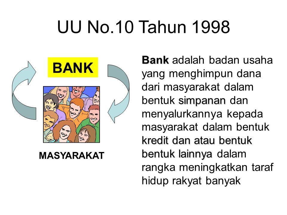 UU No.10 Tahun 1998