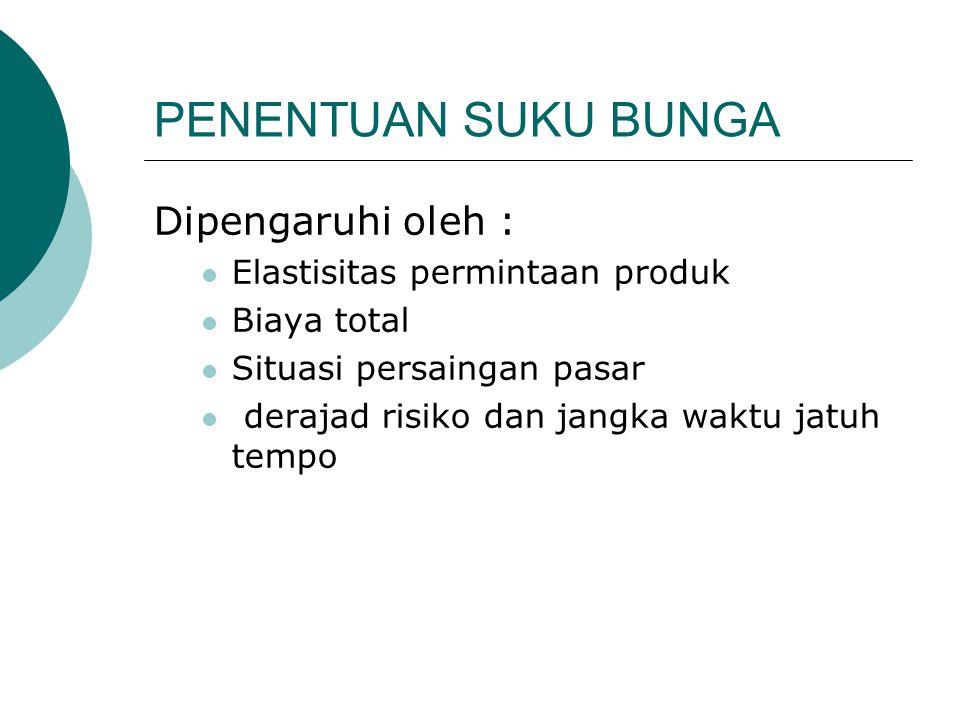 PENENTUAN SUKU BUNGA Dipengaruhi oleh : Elastisitas permintaan produk