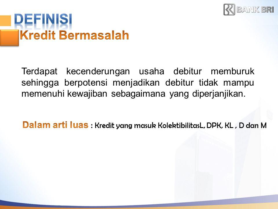 DEFINISI Kredit Bermasalah