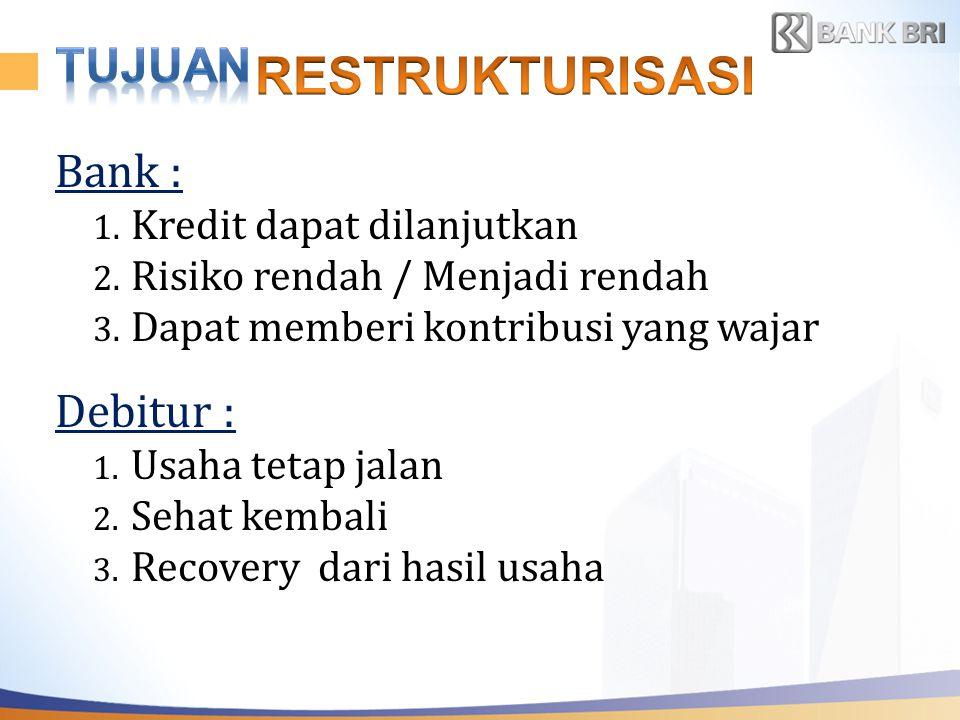 RESTRUKTURISASI TUJUAN Bank : Debitur : Kredit dapat dilanjutkan