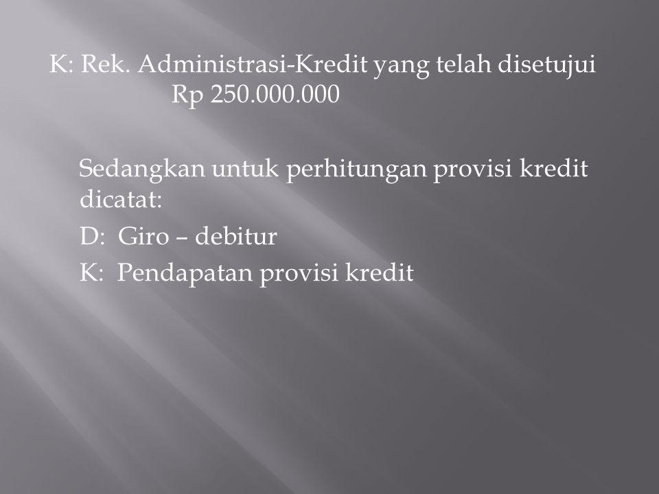 K: Rek. Administrasi-Kredit yang telah disetujui Rp 250.000.000