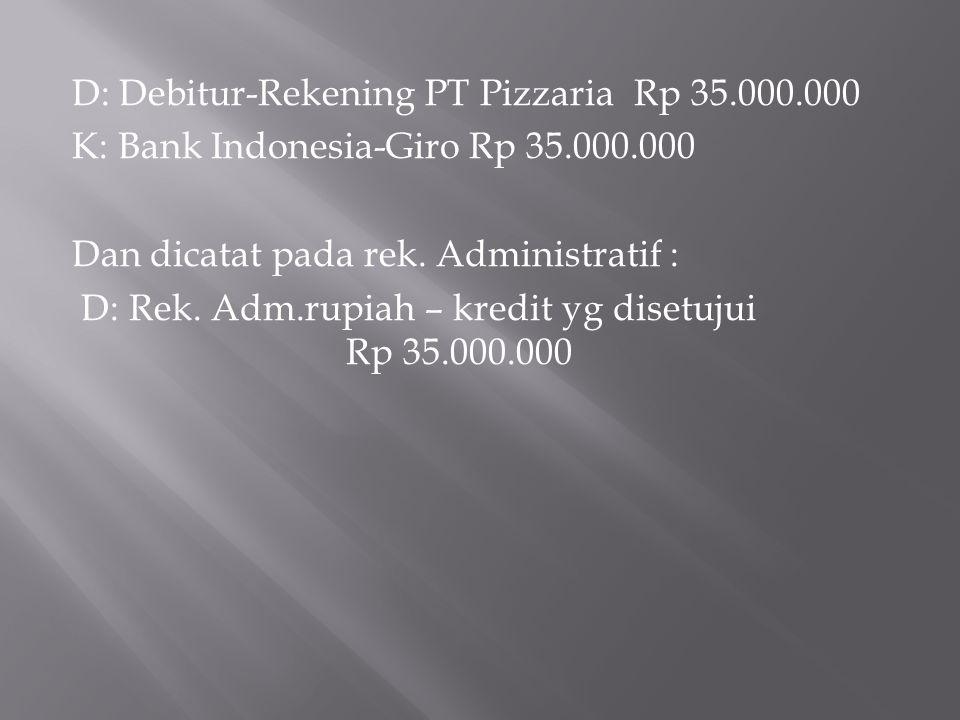 D: Debitur-Rekening PT Pizzaria Rp 35.000.000