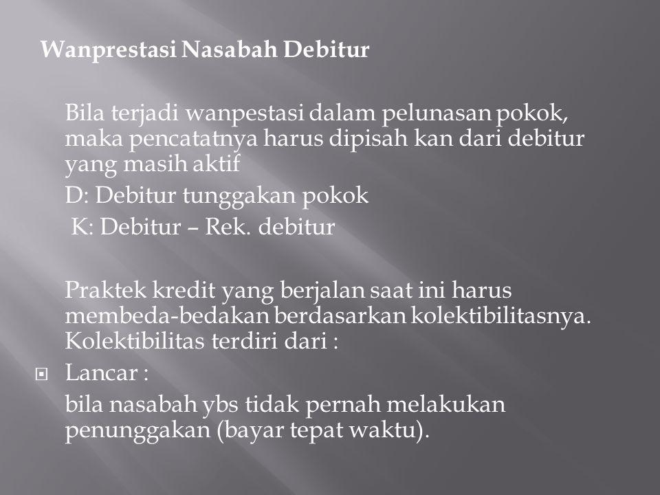 Wanprestasi Nasabah Debitur