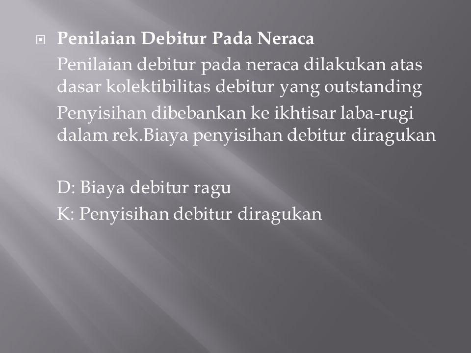 Penilaian Debitur Pada Neraca