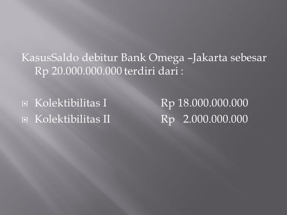 KasusSaldo debitur Bank Omega –Jakarta sebesar Rp 20. 000. 000