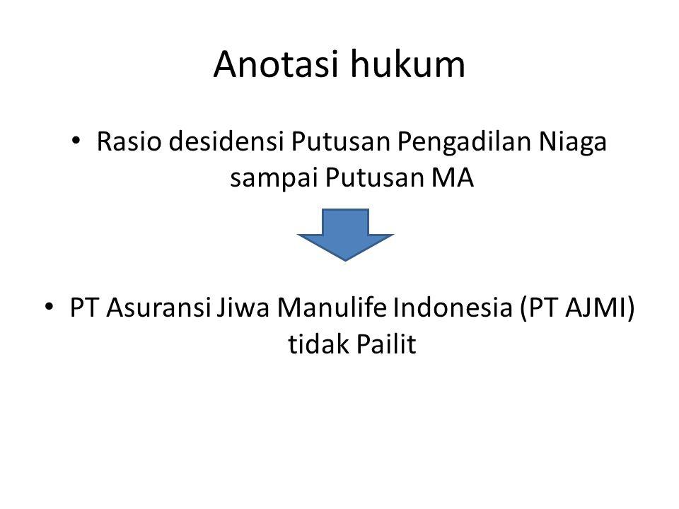 Anotasi hukum Rasio desidensi Putusan Pengadilan Niaga sampai Putusan MA.