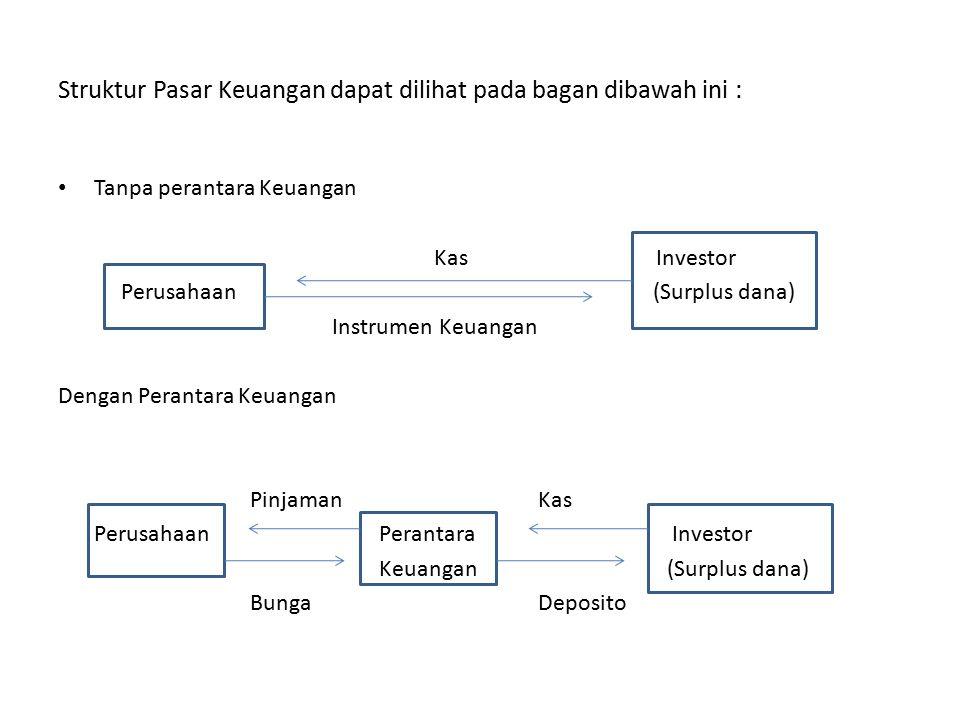 Struktur Pasar Keuangan dapat dilihat pada bagan dibawah ini :