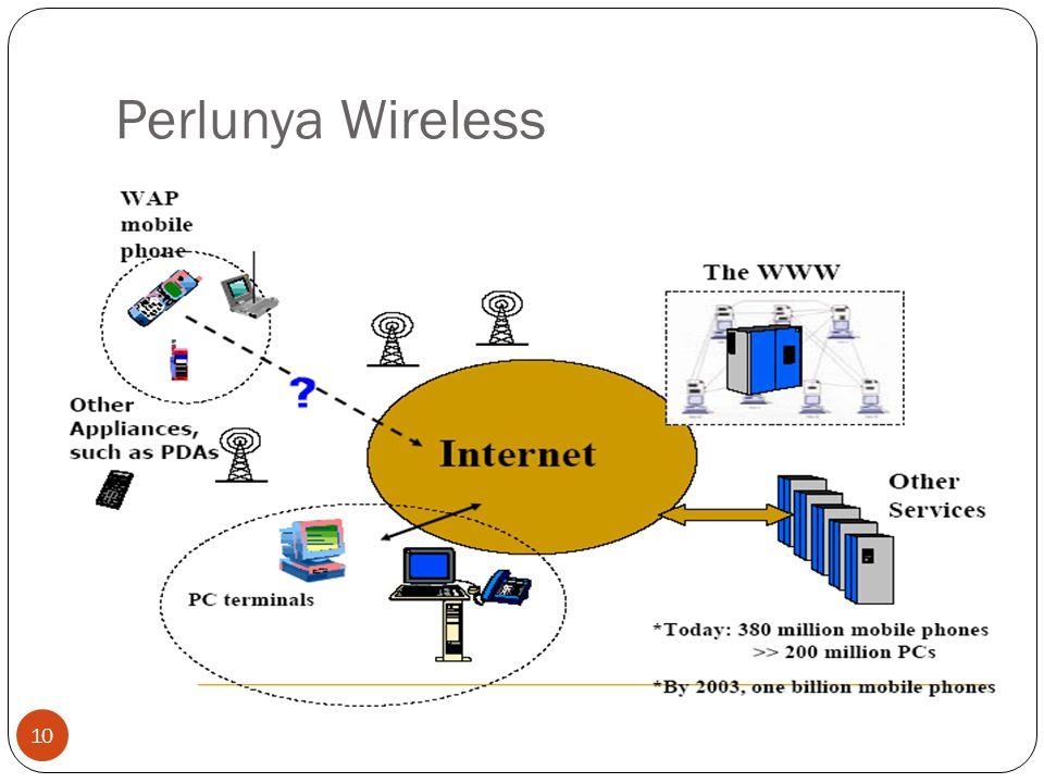 Perlunya Wireless