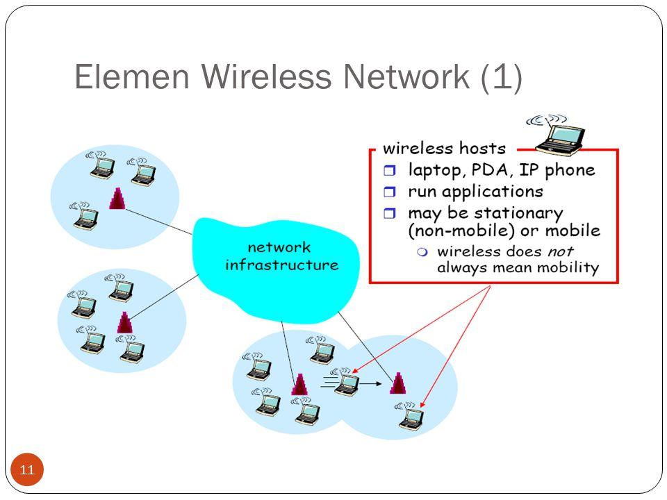 Elemen Wireless Network (1)