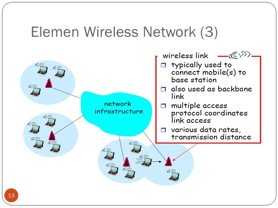 Elemen Wireless Network (3)