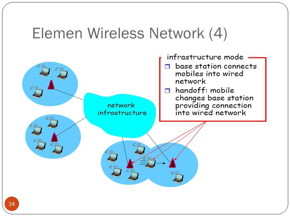 Elemen Wireless Network (4)