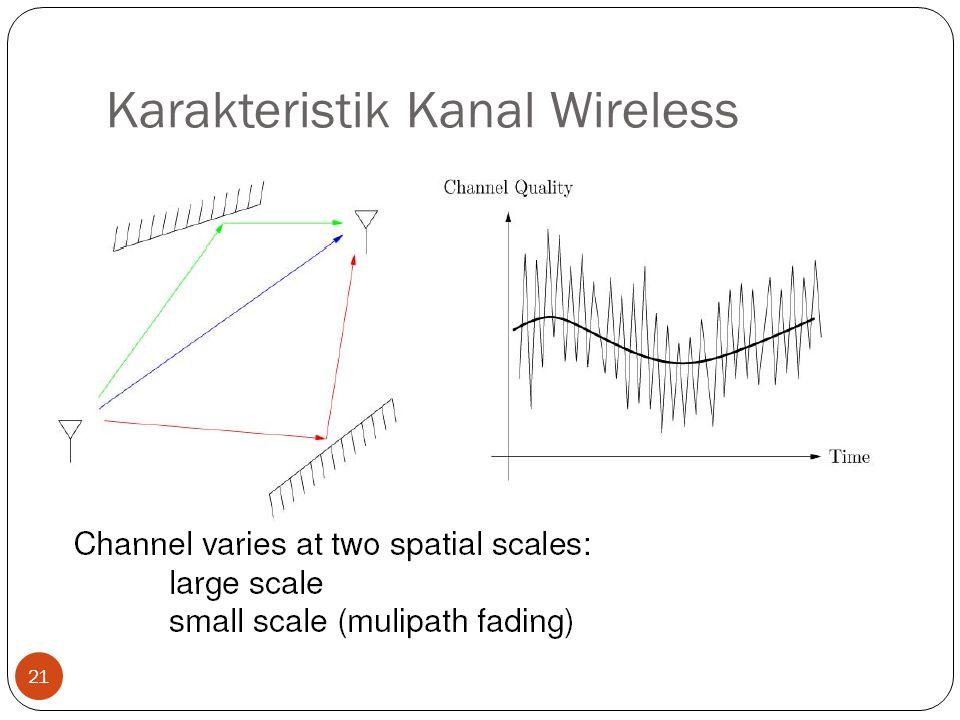 Karakteristik Kanal Wireless