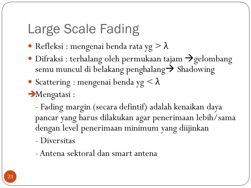 Large Scale Fading Refleksi : mengenai benda rata yg > λ