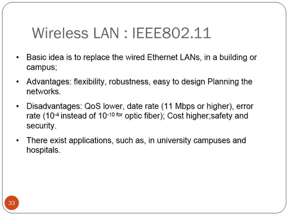 Wireless LAN : IEEE802.11