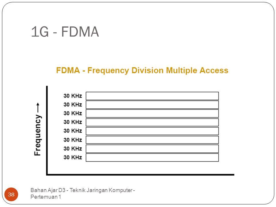 1G - FDMA Bahan Ajar D3 - Teknik Jaringan Komputer - Pertemuan 1