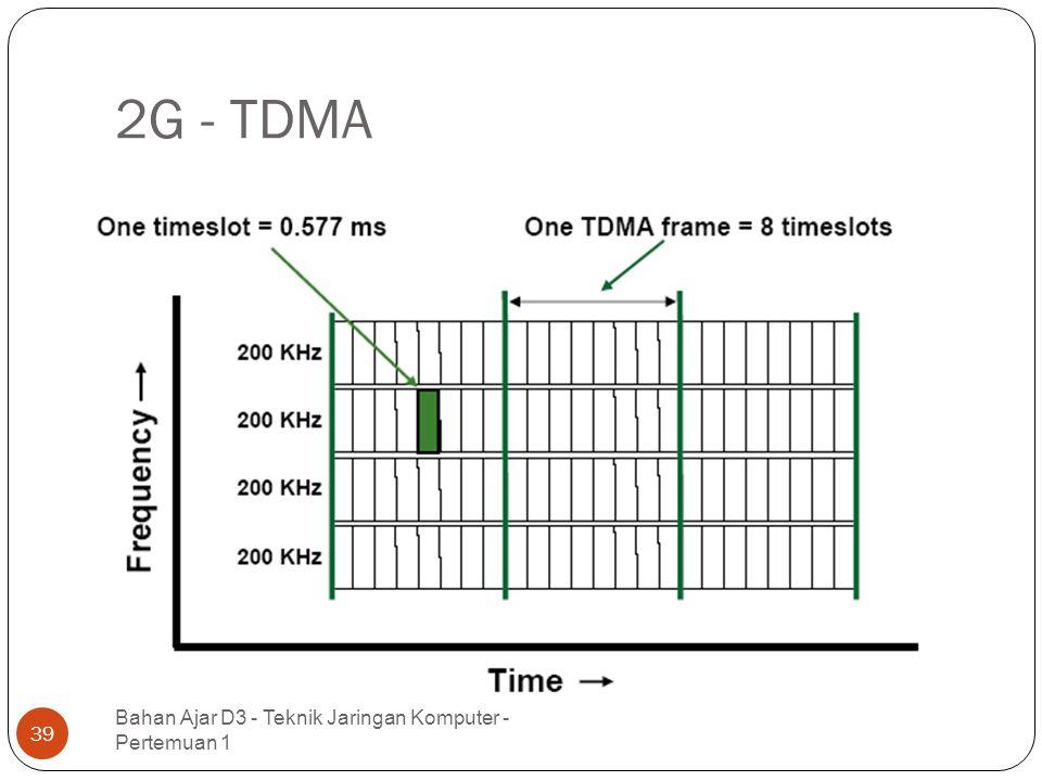 2G - TDMA Bahan Ajar D3 - Teknik Jaringan Komputer - Pertemuan 1