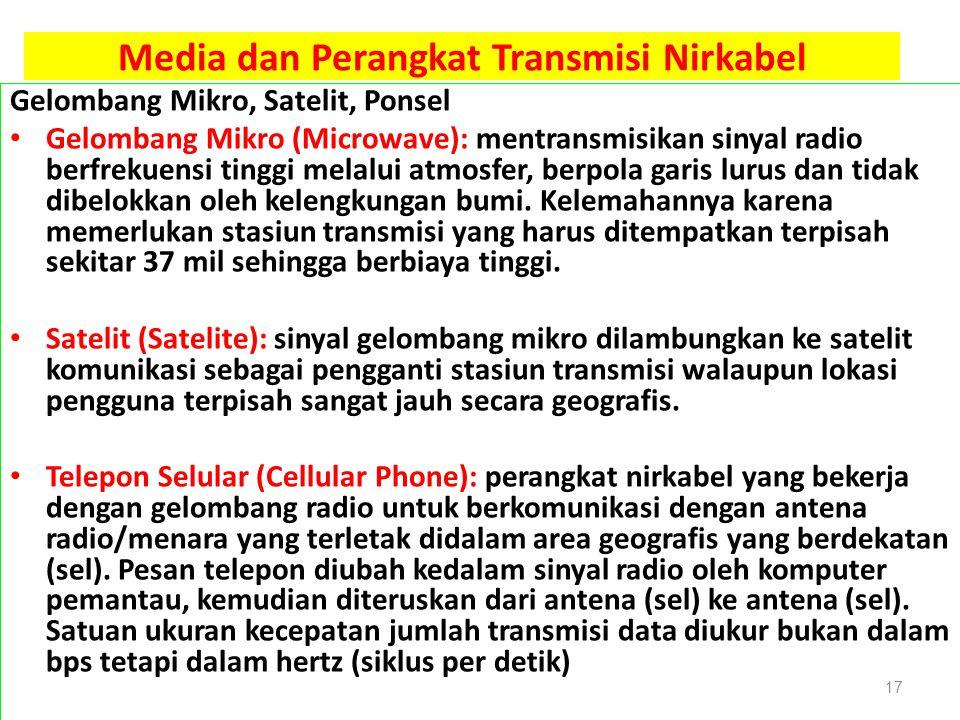 Media dan Perangkat Transmisi Nirkabel