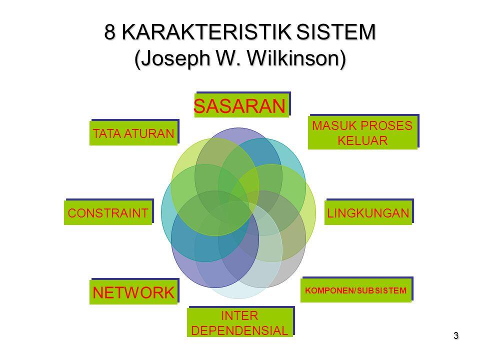 8 KARAKTERISTIK SISTEM (Joseph W. Wilkinson)