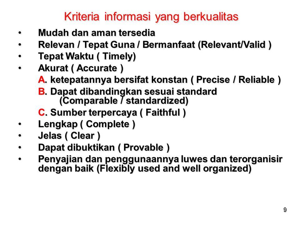 Kriteria informasi yang berkualitas