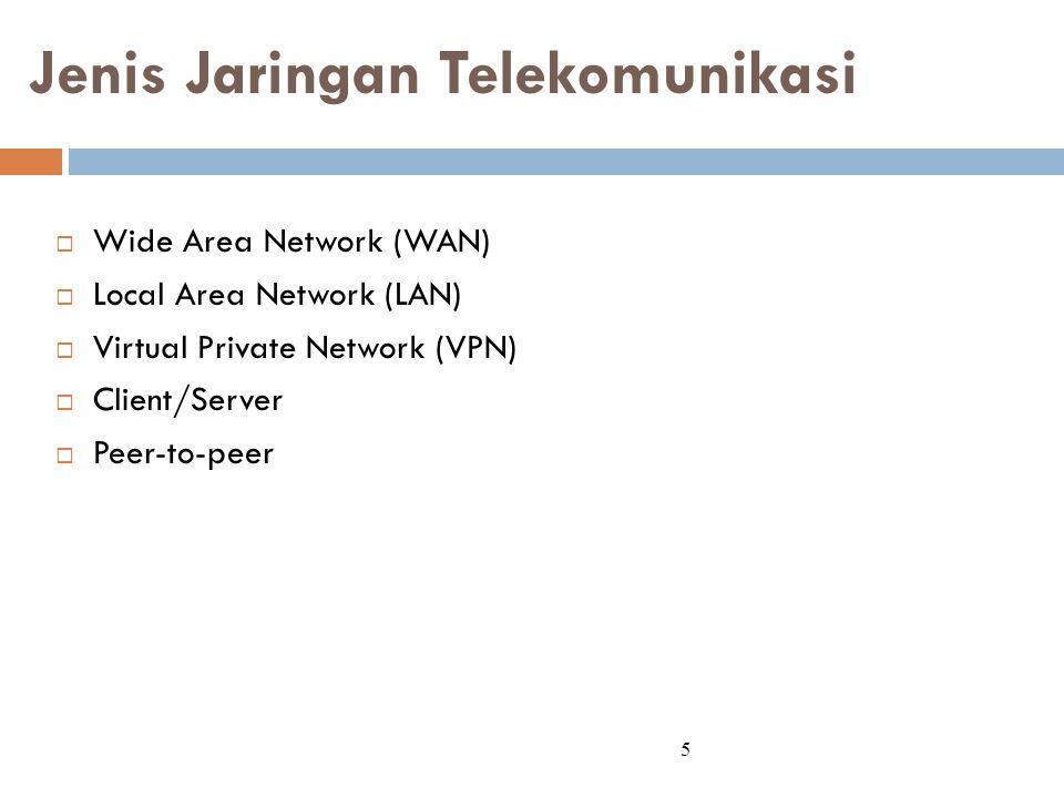 Jenis Jaringan Telekomunikasi