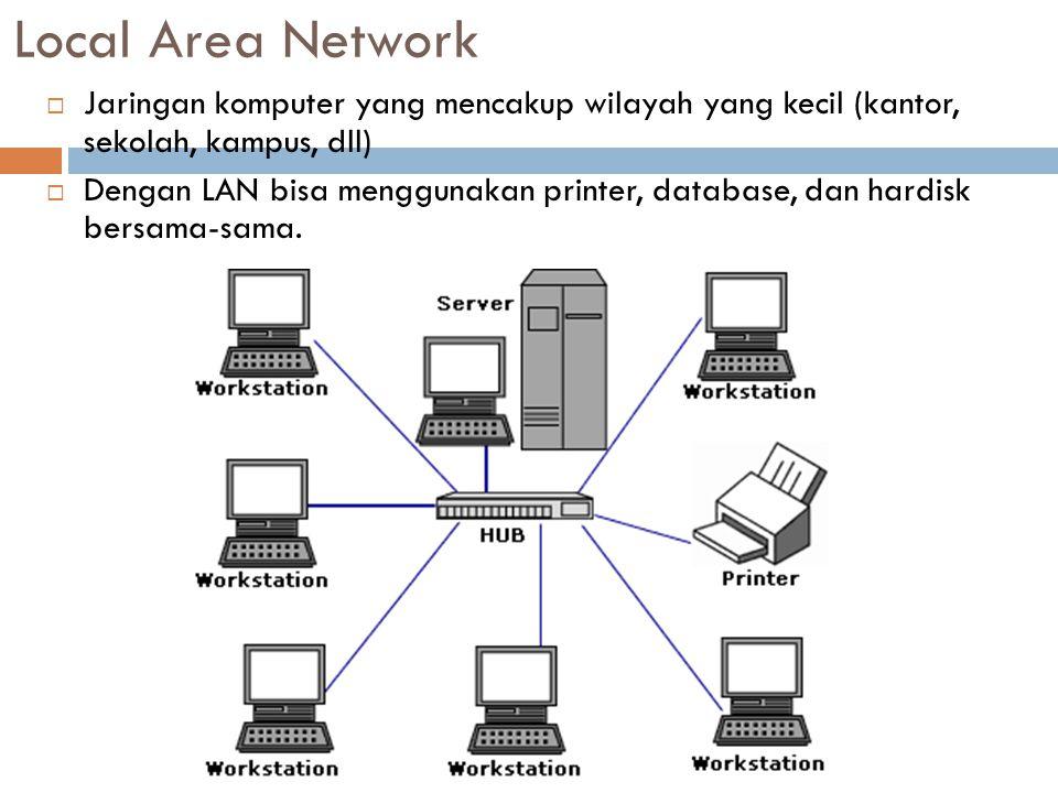Local Area Network Jaringan komputer yang mencakup wilayah yang kecil (kantor, sekolah, kampus, dll)