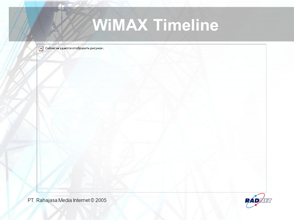 WiMAX Timeline
