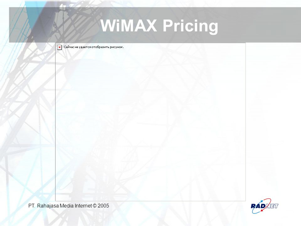WiMAX Pricing