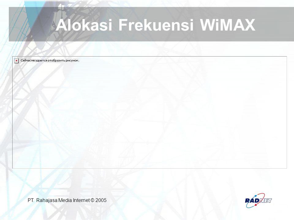 Alokasi Frekuensi WiMAX