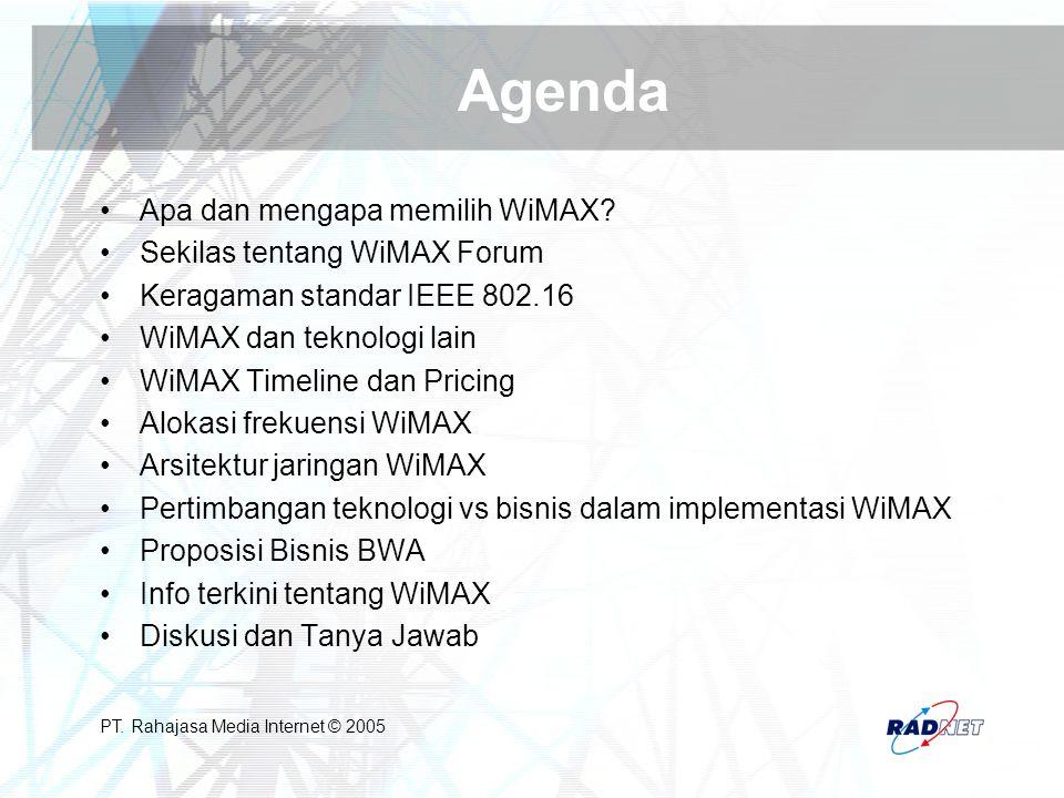Agenda Apa dan mengapa memilih WiMAX Sekilas tentang WiMAX Forum