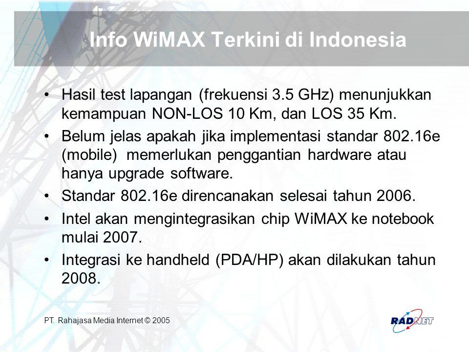 Info WiMAX Terkini di Indonesia