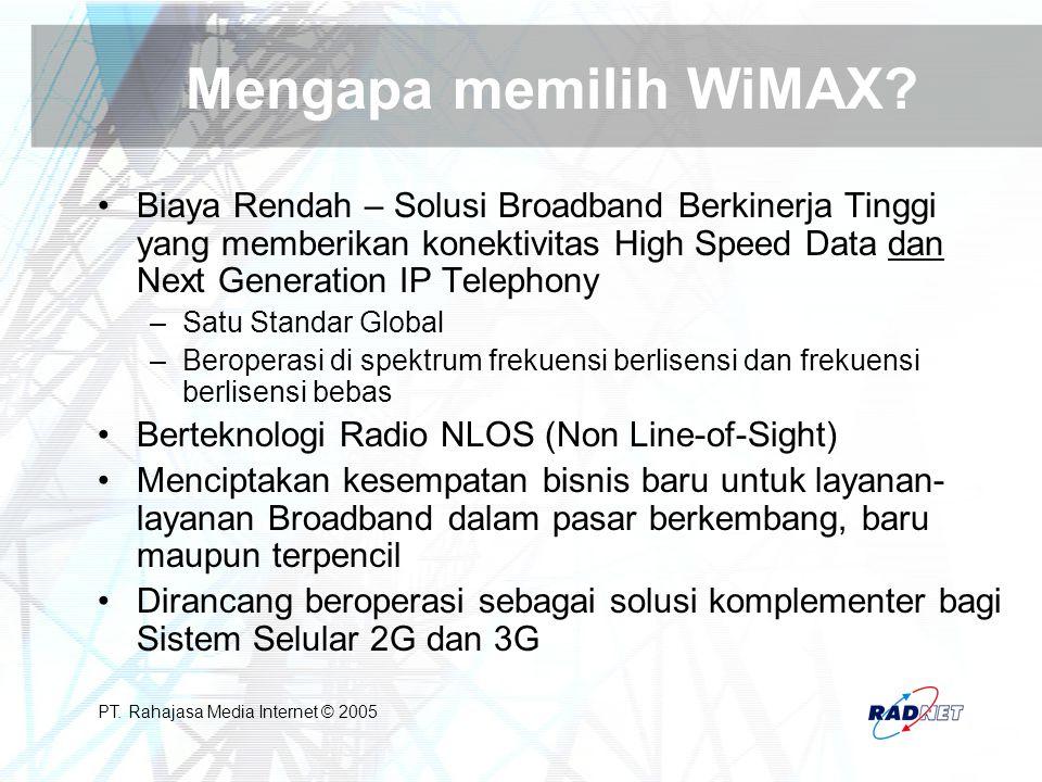 Mengapa memilih WiMAX