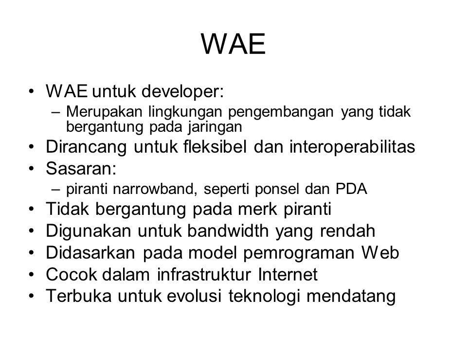 WAE WAE untuk developer: