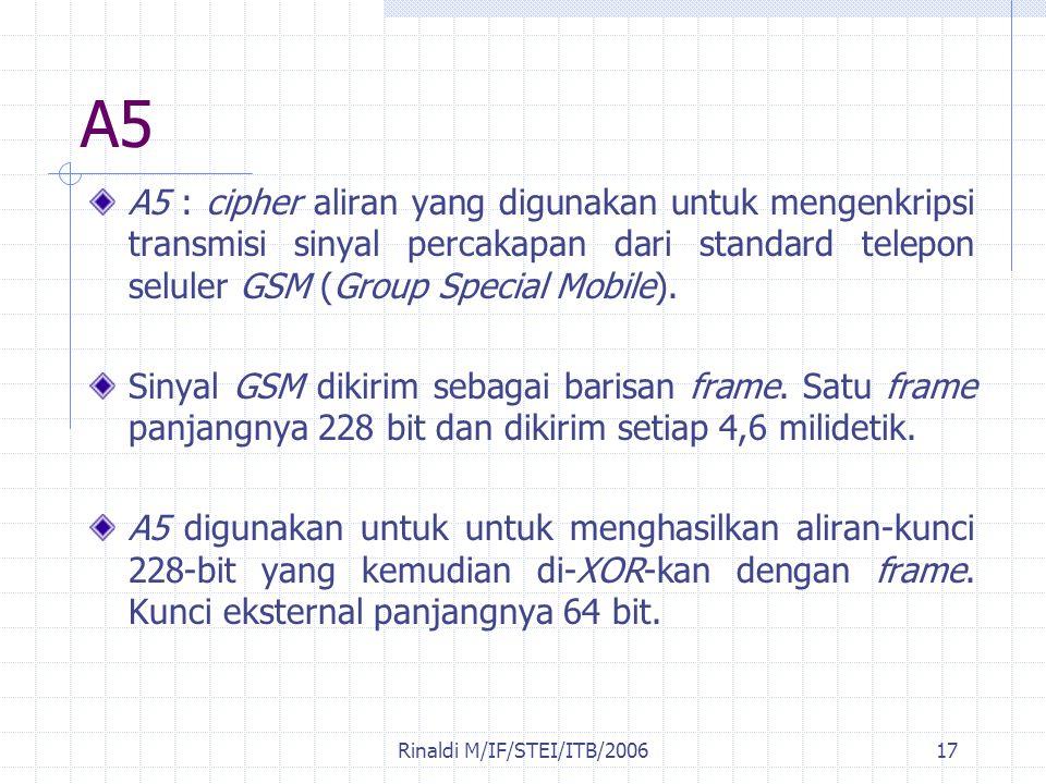 Rinaldi M/IF/STEI/ITB/2006