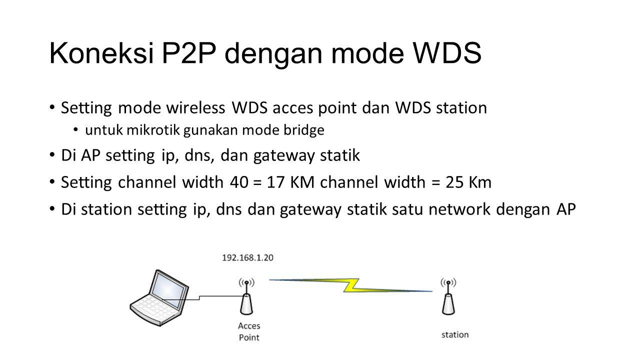 Koneksi P2P dengan mode WDS