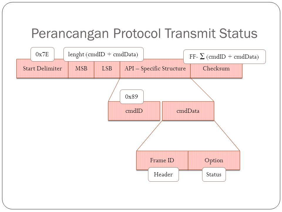 Perancangan Protocol Transmit Status