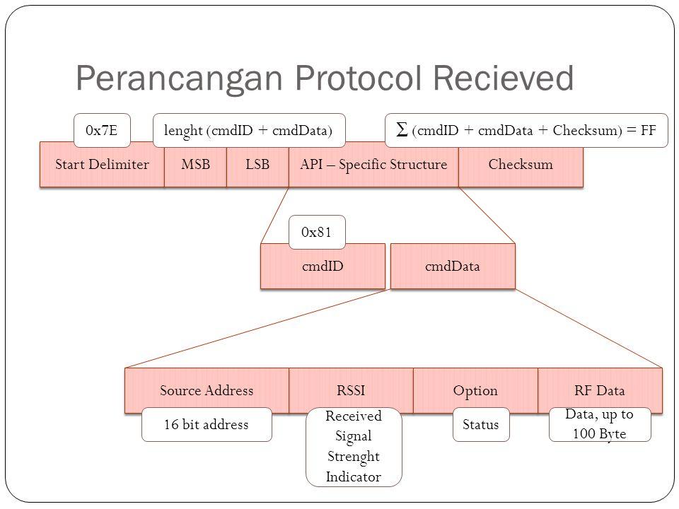 Perancangan Protocol Recieved