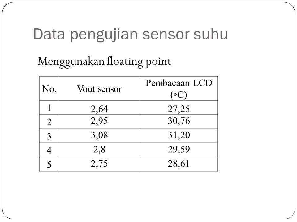 Data pengujian sensor suhu