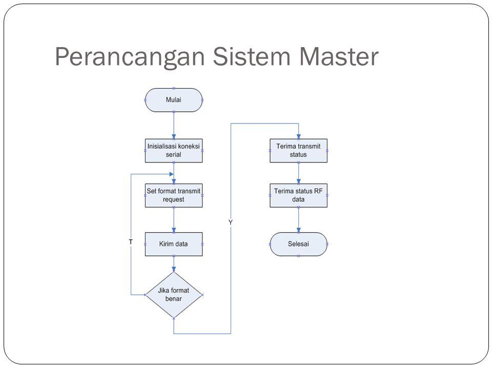 Perancangan Sistem Master