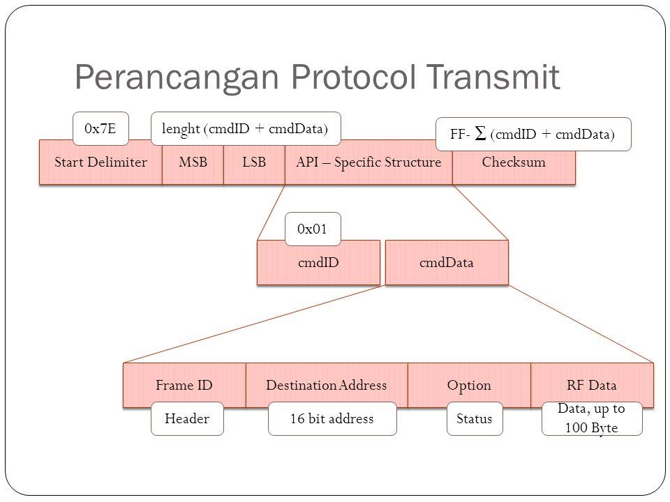 Perancangan Protocol Transmit