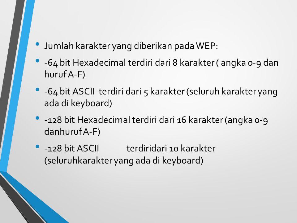 Jumlah karakter yang diberikan pada WEP: