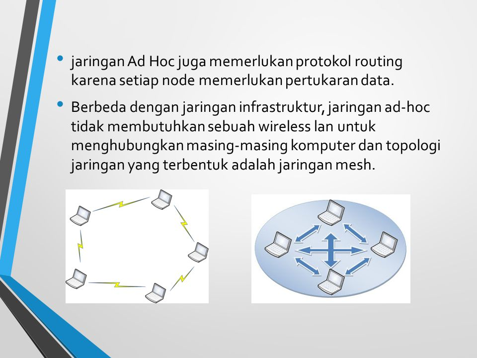 jaringan Ad Hoc juga memerlukan protokol routing karena setiap node memerlukan pertukaran data.