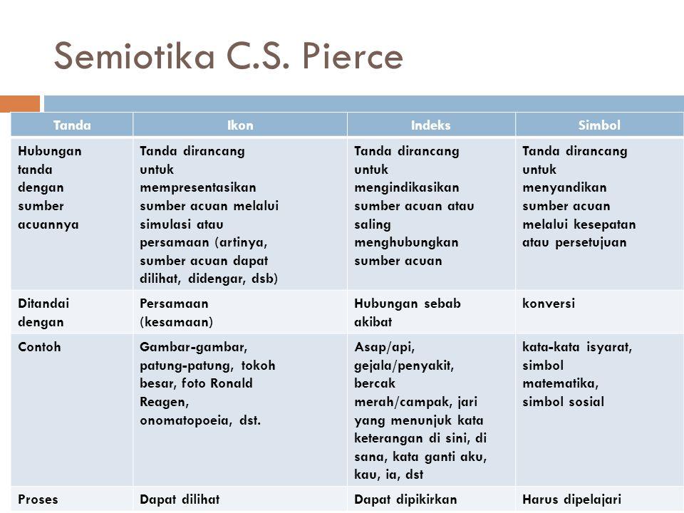 Semiotika C.S. Pierce Tanda Ikon Indeks Simbol Hubungan tanda dengan