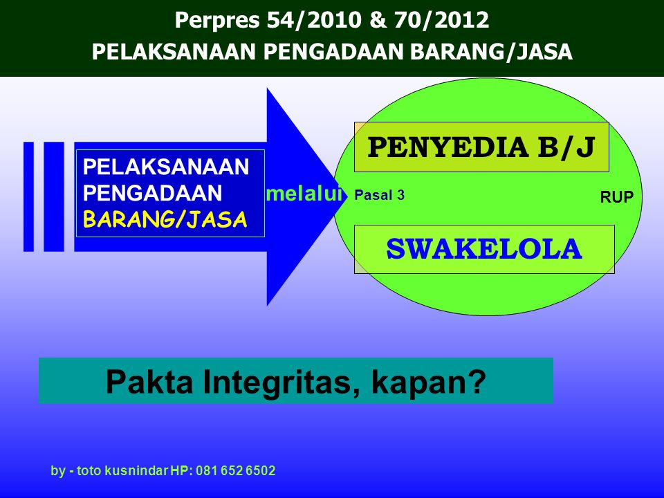 PELAKSANAAN PENGADAAN BARANG/JASA Pakta Integritas, kapan