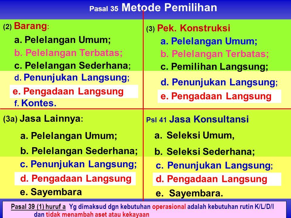 Pasal 35 Metode Pemilihan