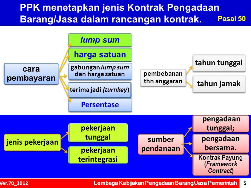 PPK menetapkan jenis Kontrak Pengadaan Barang/Jasa dalam rancangan kontrak.