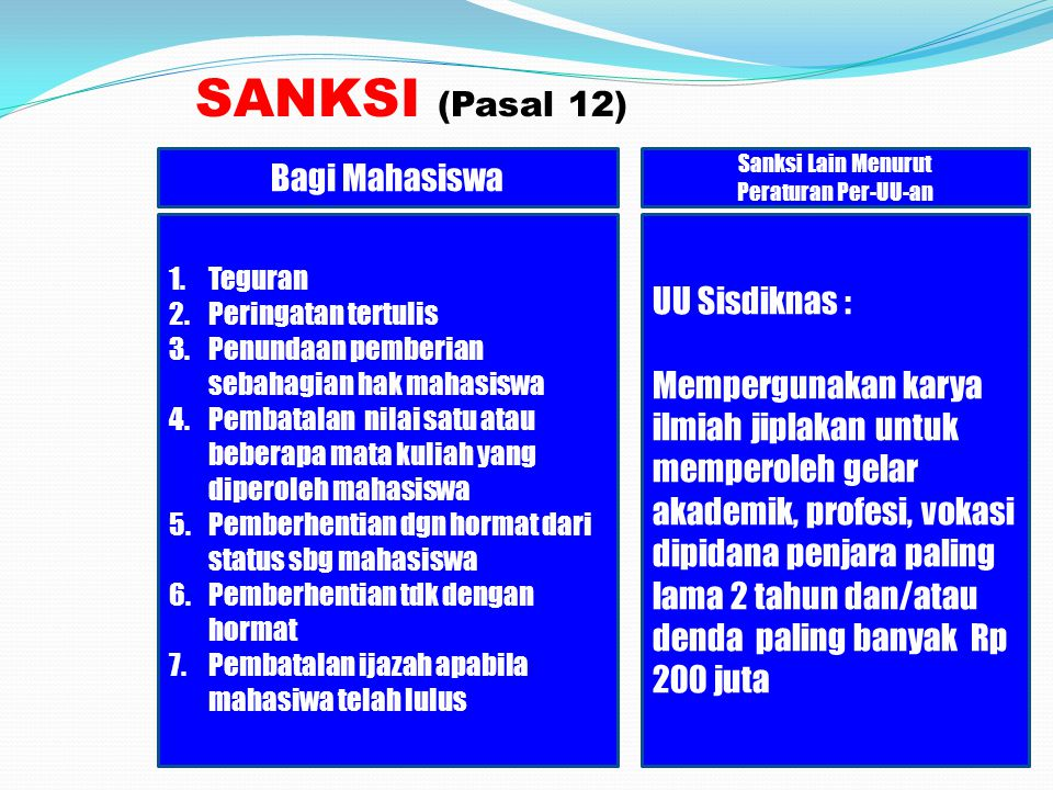 SANKSI (Pasal 12) Bagi Mahasiswa UU Sisdiknas :