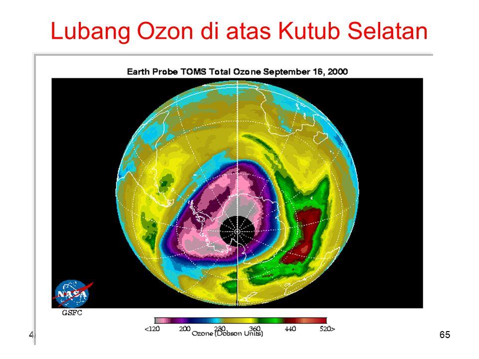 Lubang Ozon di atas Kutub Selatan