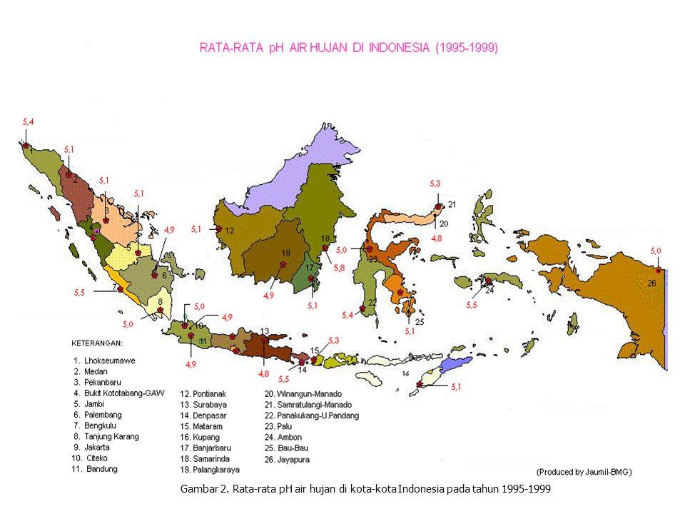 4/9/2017 Gambar 2. Rata-rata pH air hujan di kota-kota Indonesia pada tahun 1995-1999